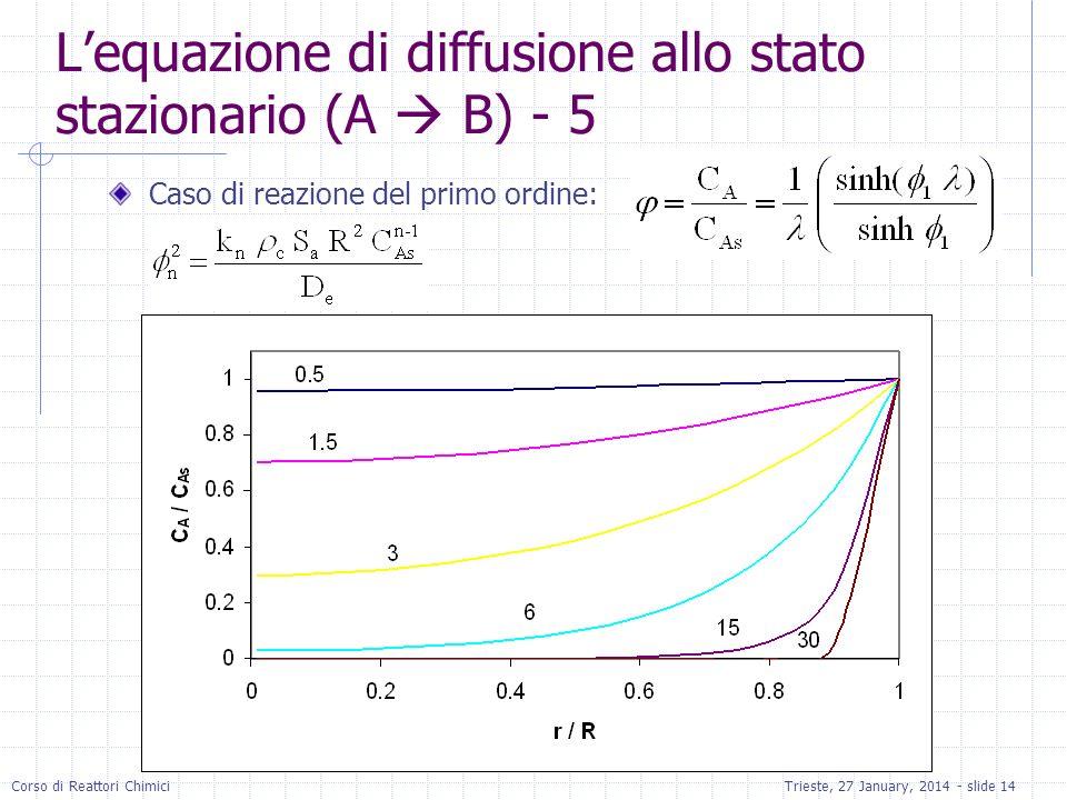 L'equazione di diffusione allo stato stazionario (A  B) - 5