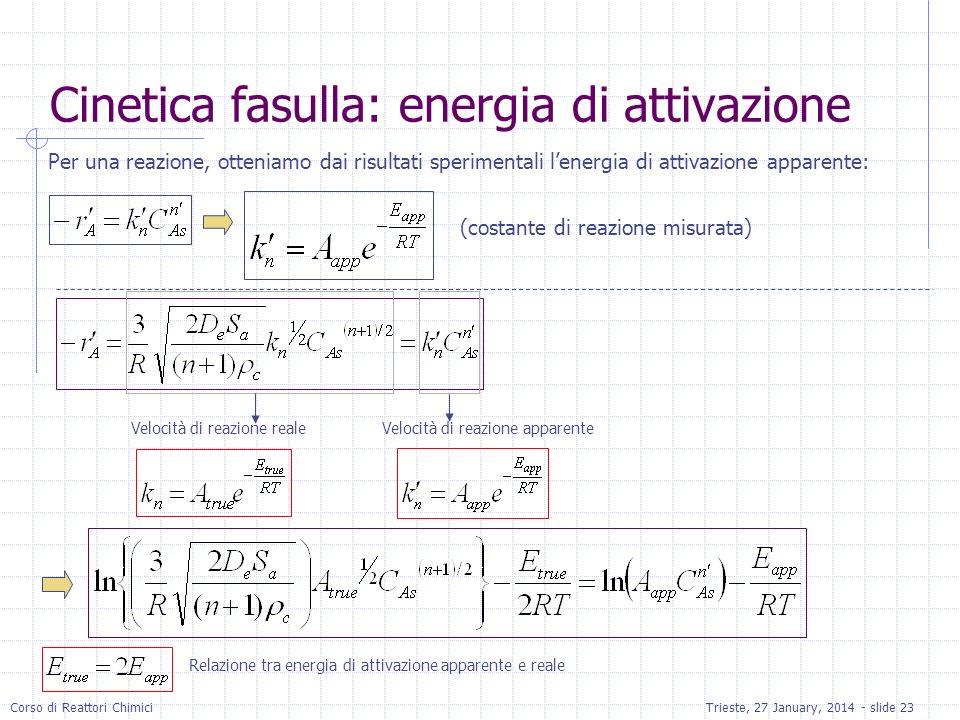 Cinetica fasulla: energia di attivazione
