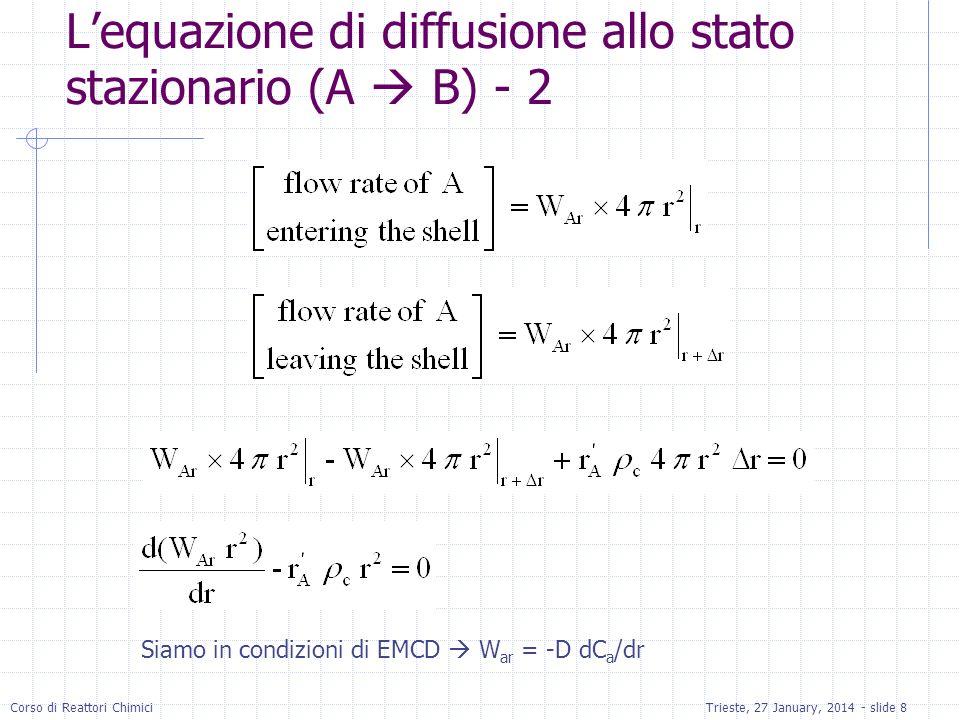L'equazione di diffusione allo stato stazionario (A  B) - 2