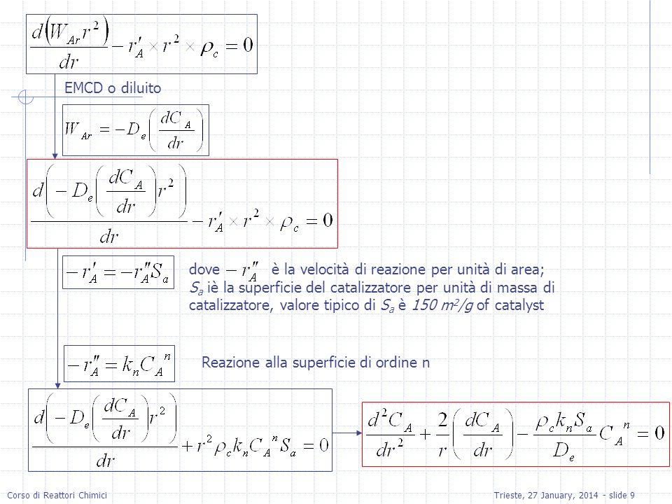 EMCD o diluitodove è la velocità di reazione per unità di area;