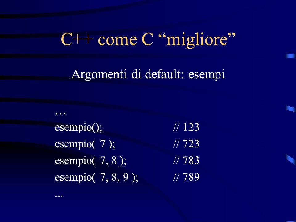 Argomenti di default: esempi