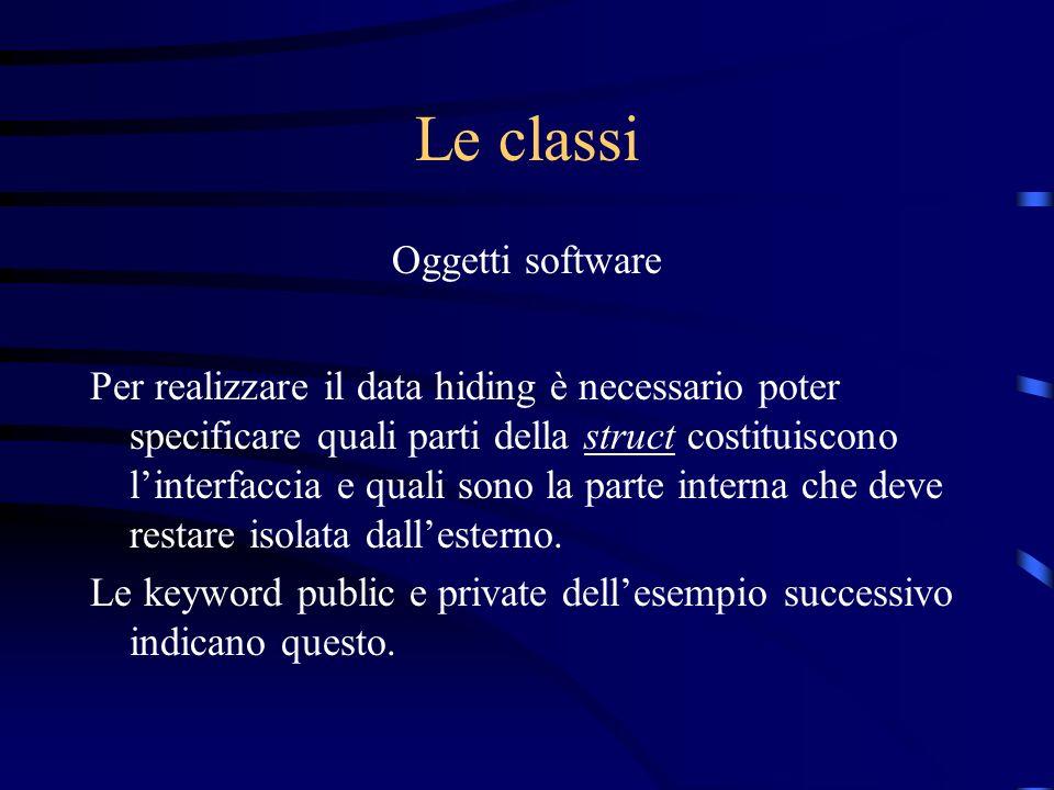 Le classi Oggetti software