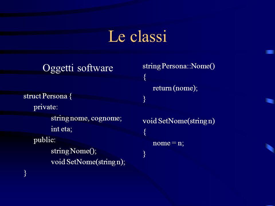 Le classi Oggetti software string Persona::Nome() { return (nome);