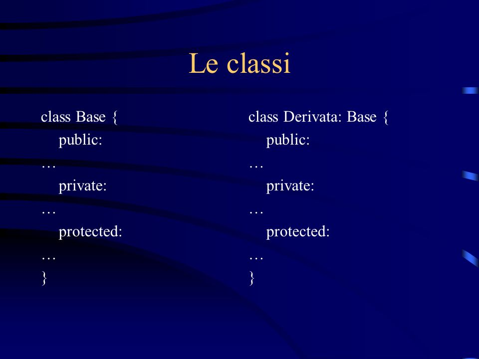 Le classi class Base { public: … private: protected: }
