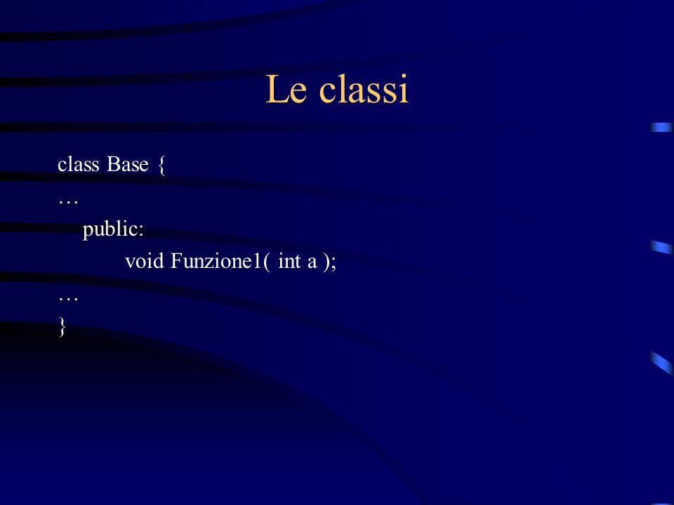 Le classi class Base { … public: void Funzione1( int a ); }