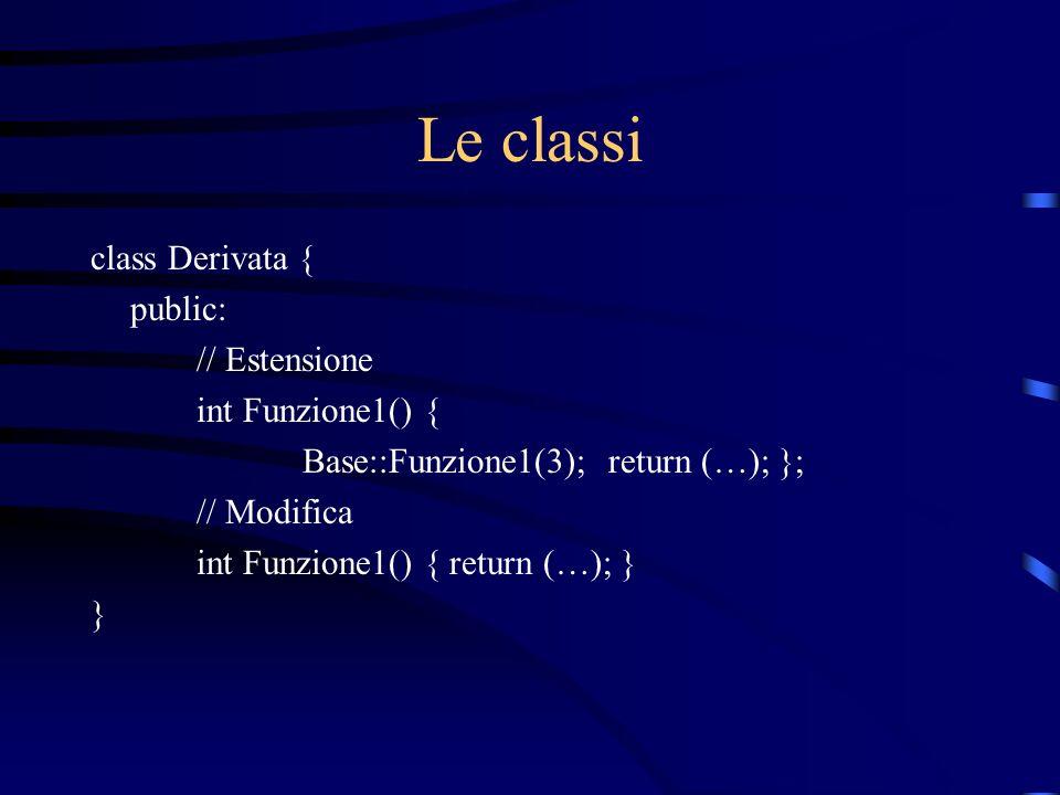 Le classi class Derivata { public: // Estensione int Funzione1() {