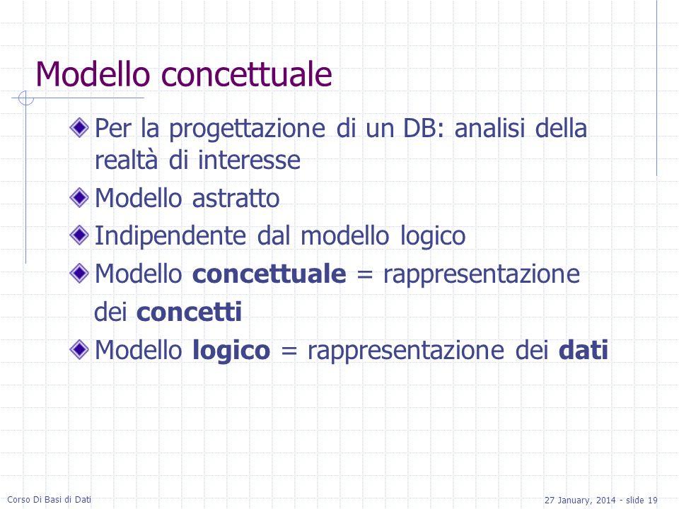 Modello concettuale Per la progettazione di un DB: analisi della realtà di interesse. Modello astratto.
