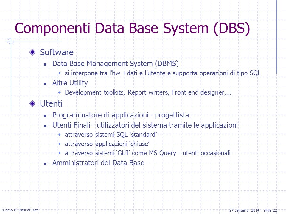 Componenti Data Base System (DBS)
