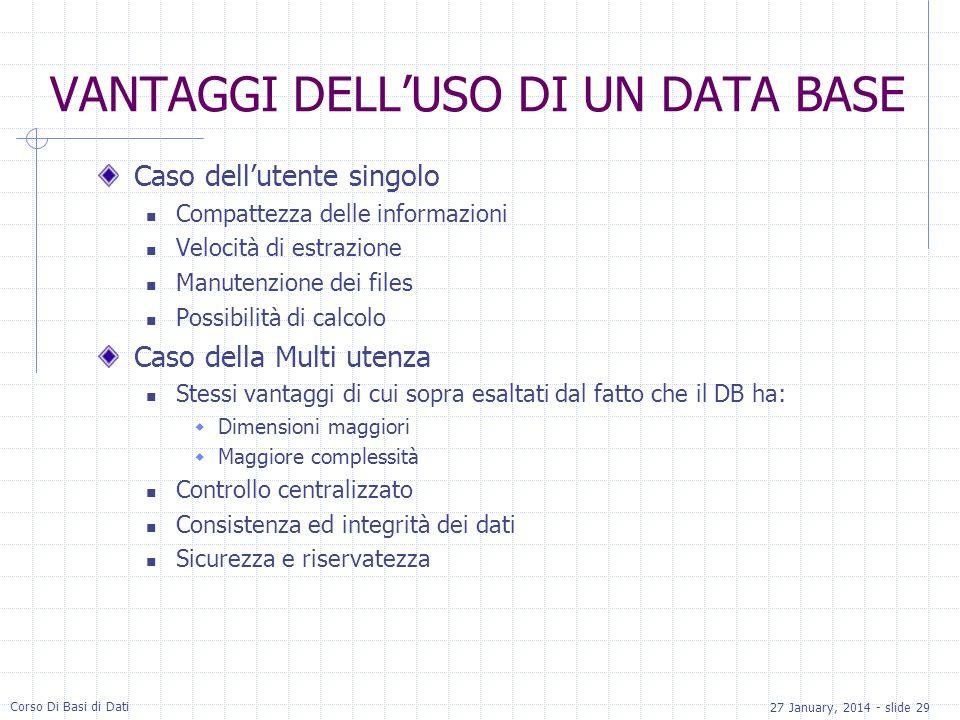 VANTAGGI DELL'USO DI UN DATA BASE