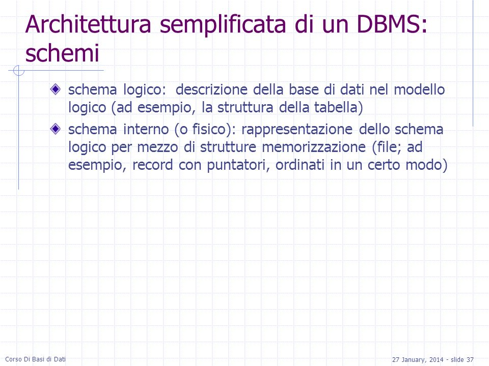 Architettura semplificata di un DBMS: schemi