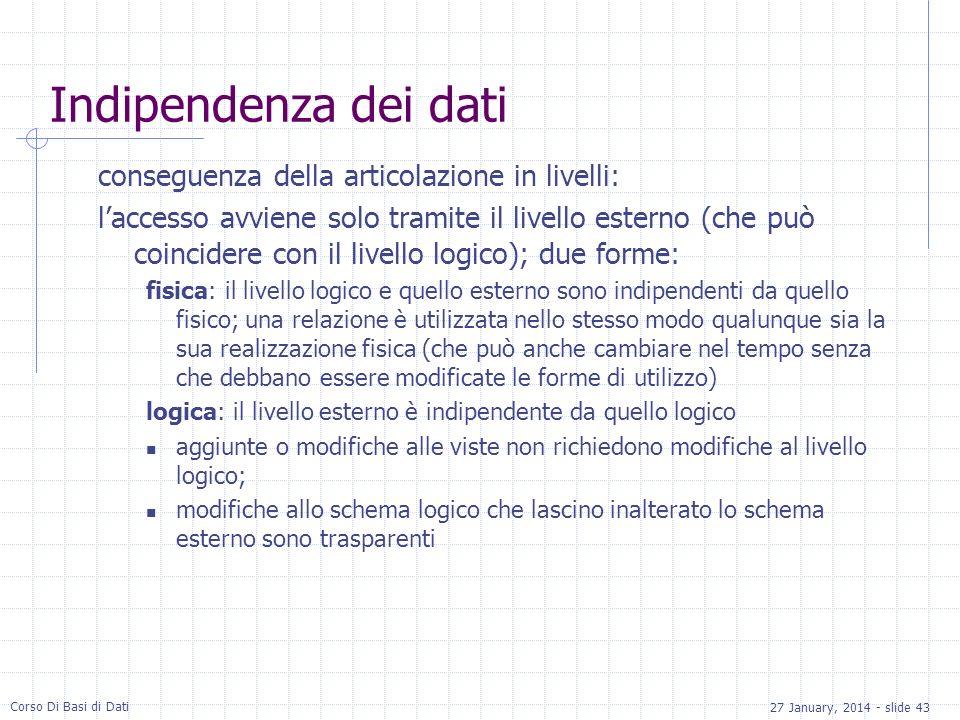 Indipendenza dei dati conseguenza della articolazione in livelli: