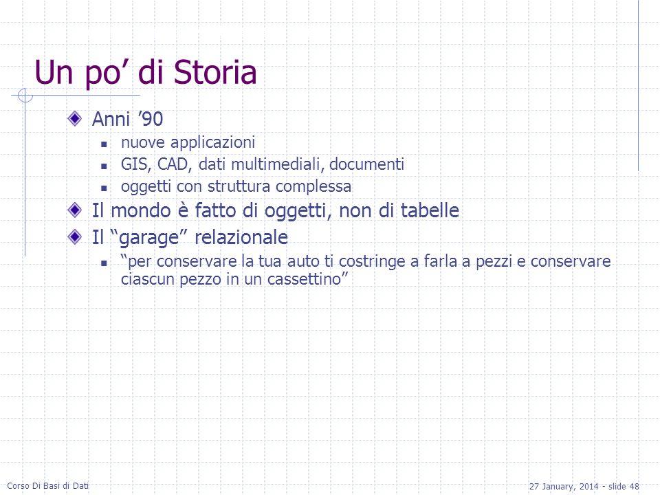 Basi di dati fondamenti e modelli ppt scaricare for 2 pacchetti di garage di storia