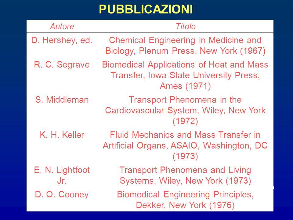 PUBBLICAZIONI D. Hershey, ed.