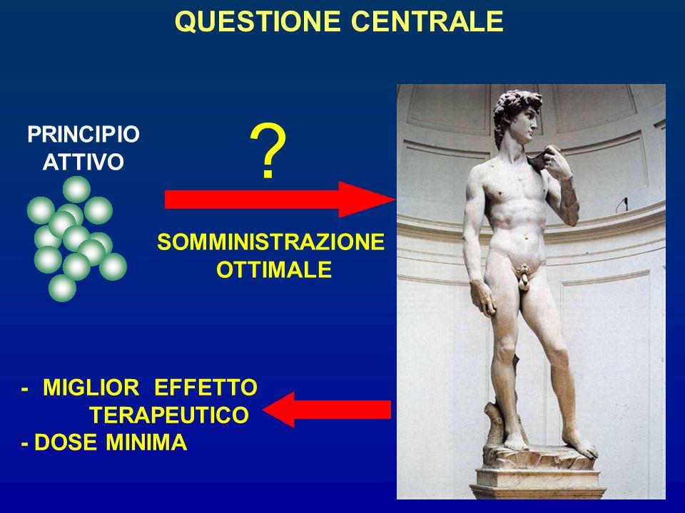 QUESTIONE CENTRALE PRINCIPIO ATTIVO SOMMINISTRAZIONE OTTIMALE