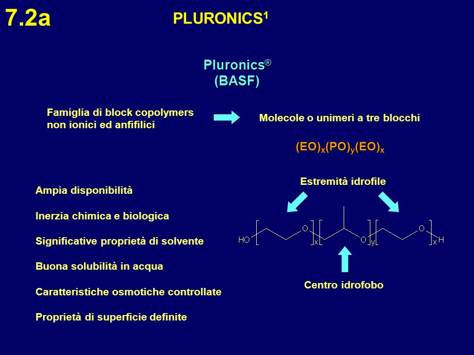 7.2a PLURONICS1 Pluronics® (BASF) (EO)x(PO)y(EO)x