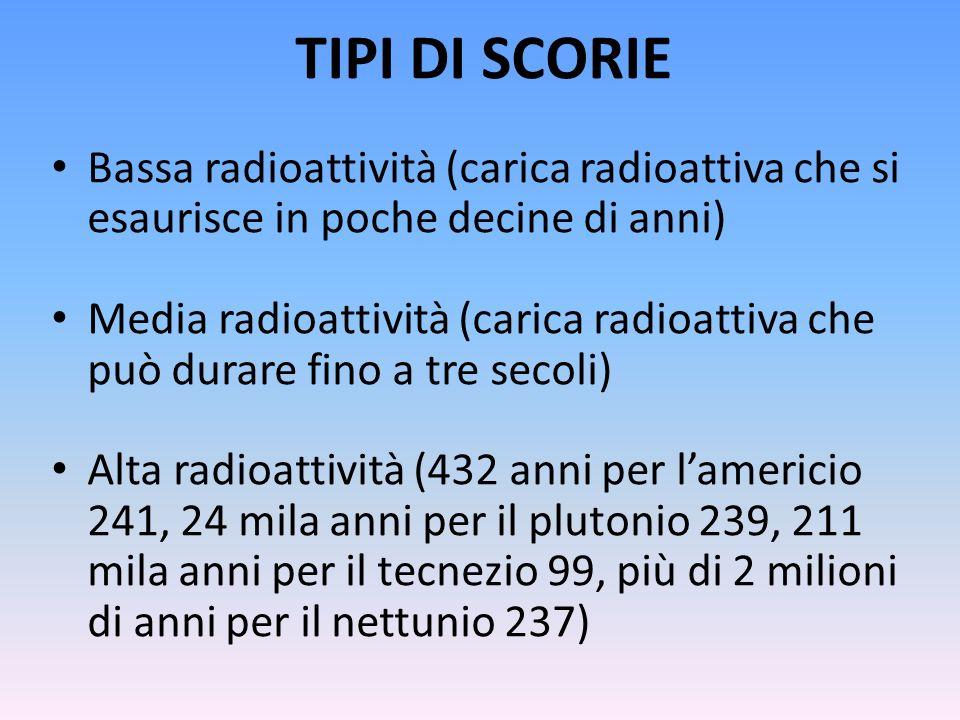 TIPI DI SCORIE Bassa radioattività (carica radioattiva che si esaurisce in poche decine di anni)