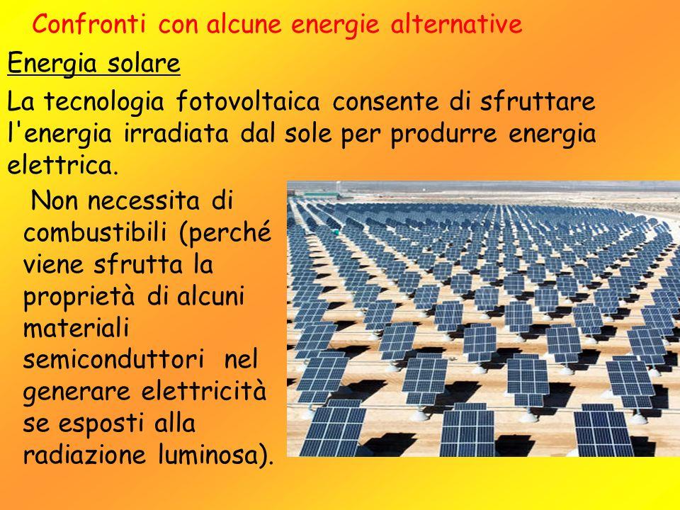 Confronti con alcune energie alternative