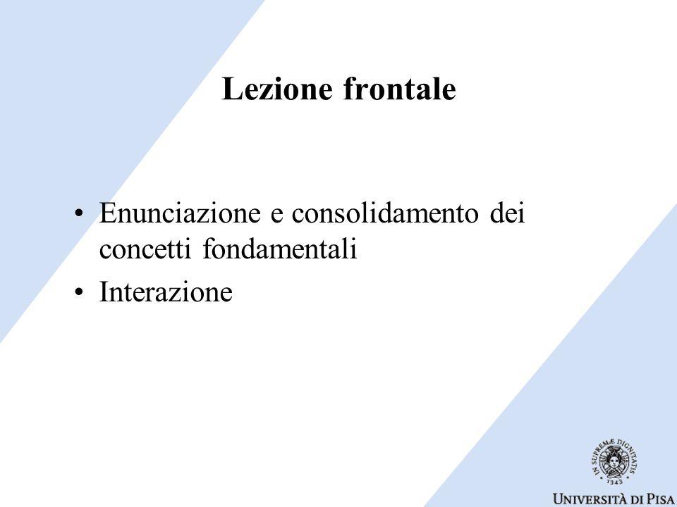 Lezione frontale Enunciazione e consolidamento dei concetti fondamentali Interazione 4