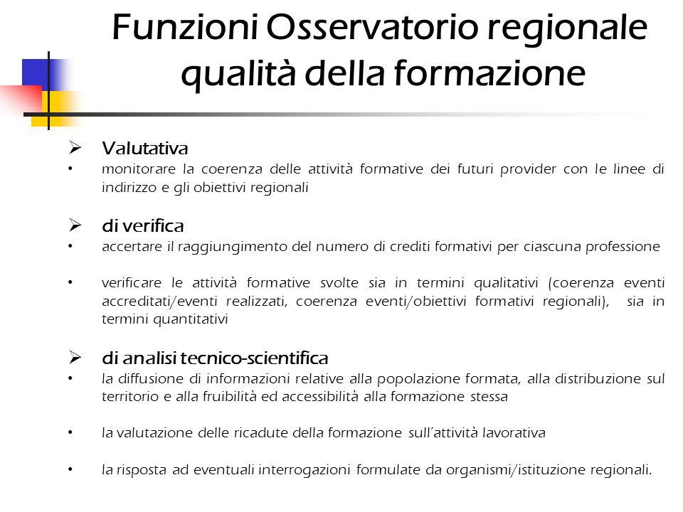 Funzioni Osservatorio regionale qualità della formazione