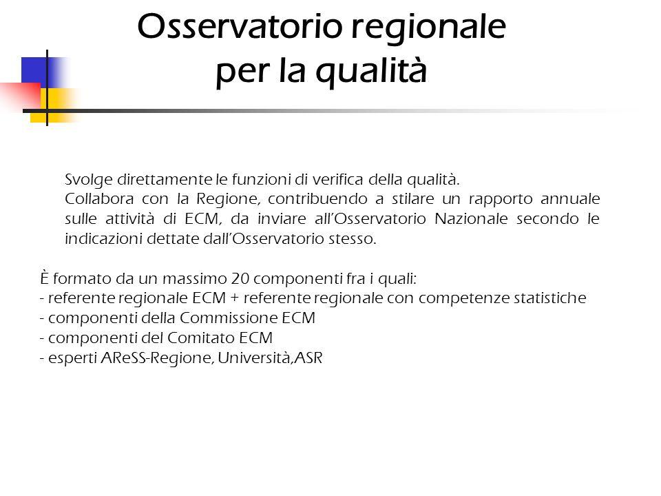 Osservatorio regionale
