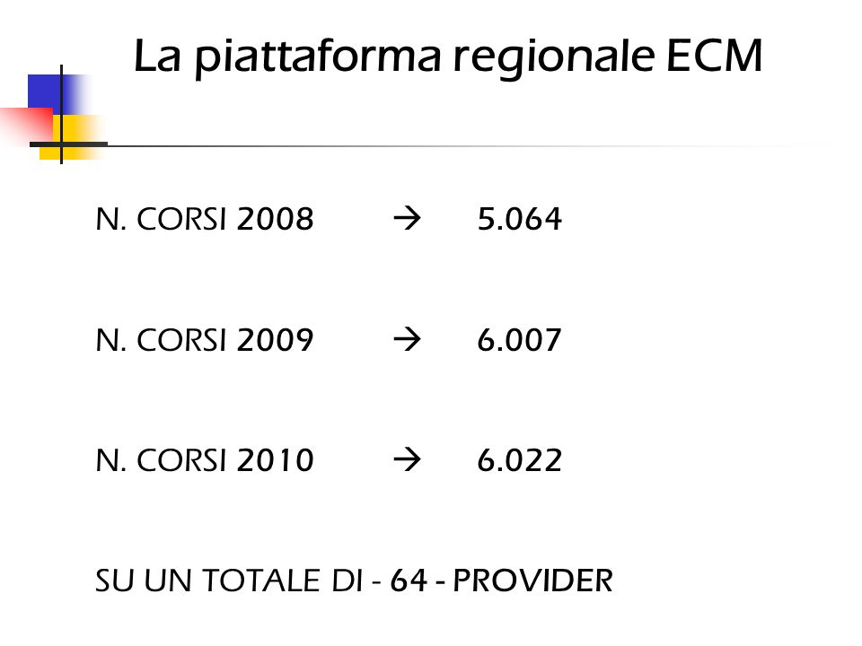 La piattaforma regionale ECM
