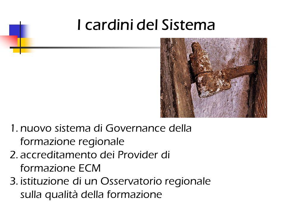 I cardini del Sistema nuovo sistema di Governance della formazione regionale. accreditamento dei Provider di formazione ECM.