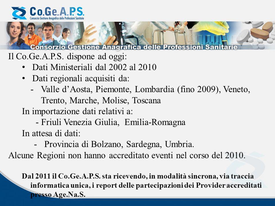 Il Co.Ge.A.P.S. dispone ad oggi: Dati Ministeriali dal 2002 al 2010