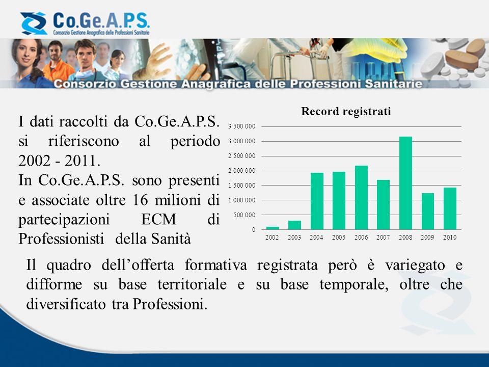 I dati raccolti da Co.Ge.A.P.S. si riferiscono al periodo 2002 - 2011.
