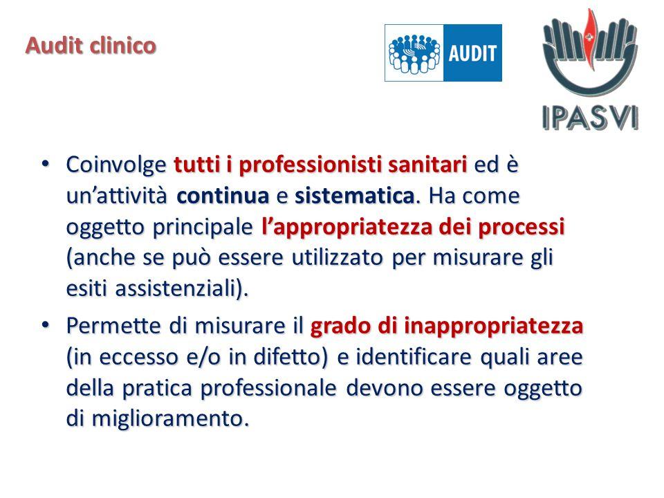 Audit clinico