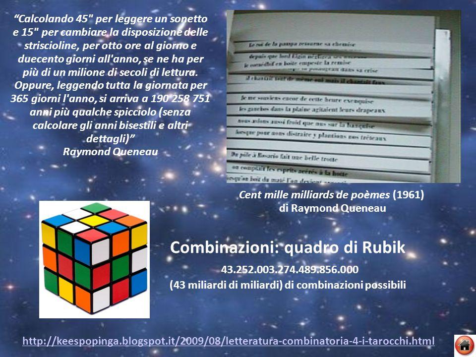 Combinazioni: quadro di Rubik 43.252.003.274.489.856.000