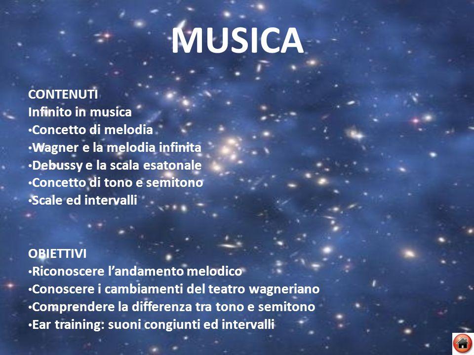 MUSICA CONTENUTI Infinito in musica Concetto di melodia
