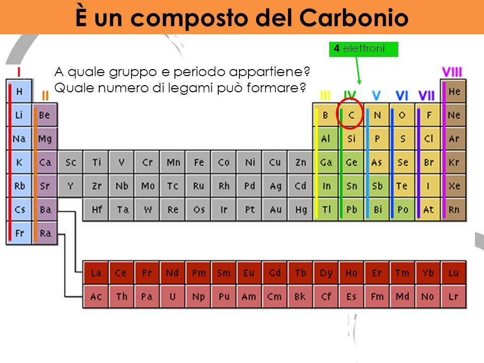 È un composto del Carbonio
