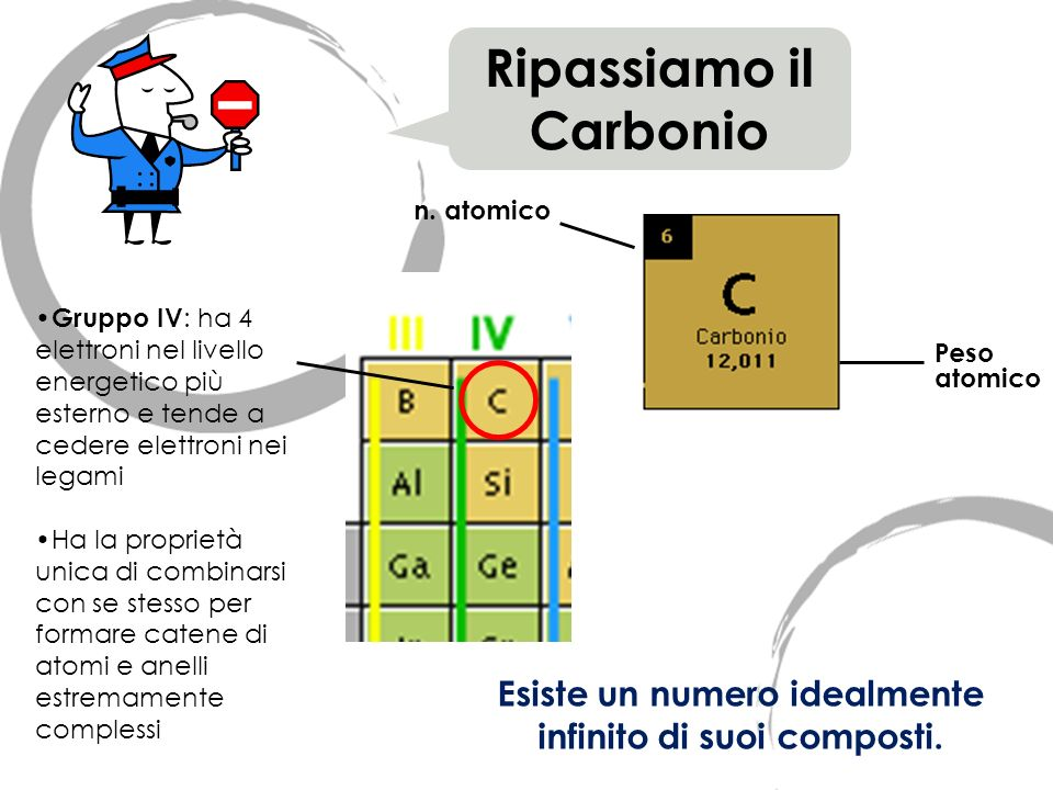 Ripassiamo il Carbonio
