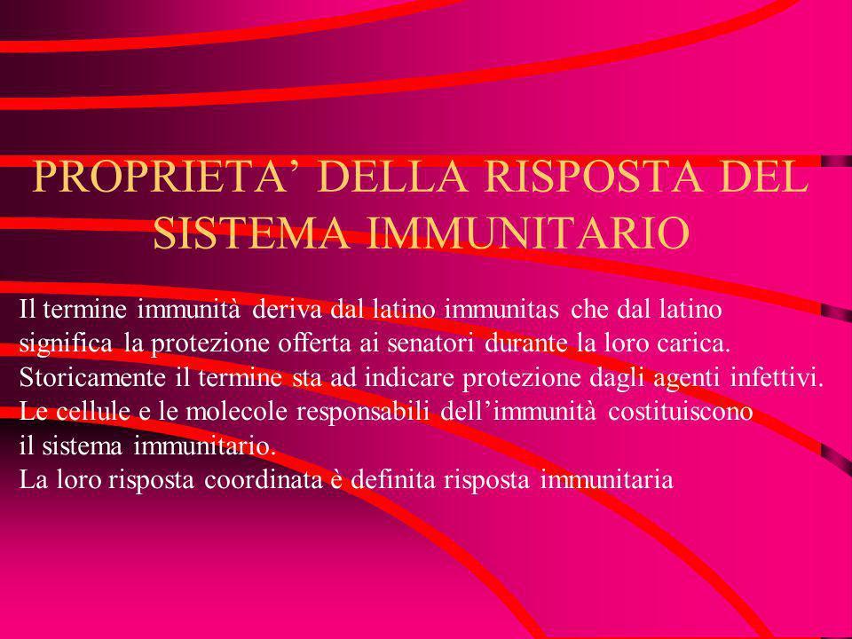 PROPRIETA' DELLA RISPOSTA DEL SISTEMA IMMUNITARIO
