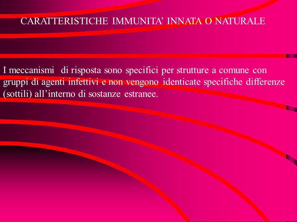 CARATTERISTICHE IMMUNITA' INNATA O NATURALE
