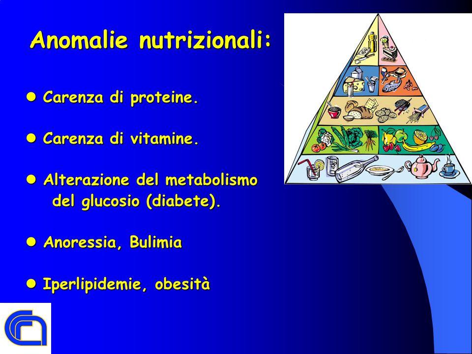 Anomalie nutrizionali: