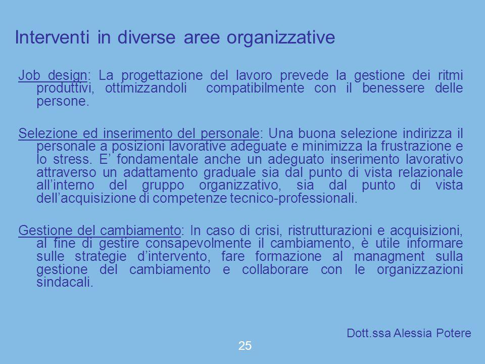 Interventi in diverse aree organizzative