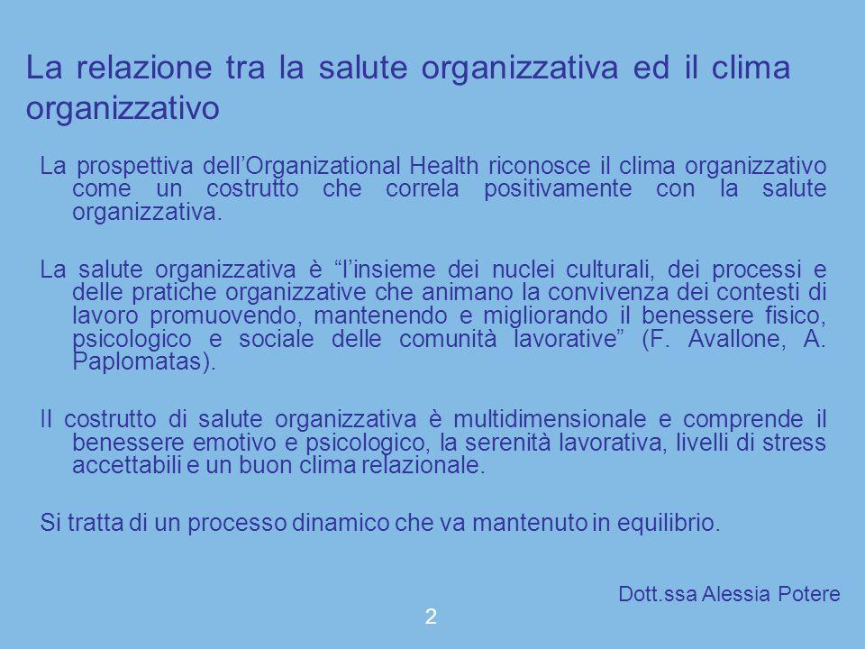 La relazione tra la salute organizzativa ed il clima organizzativo