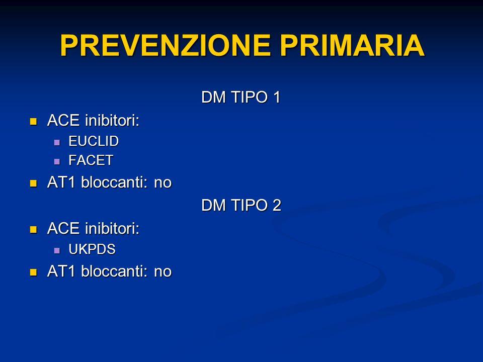 PREVENZIONE PRIMARIA DM TIPO 1 ACE inibitori: AT1 bloccanti: no