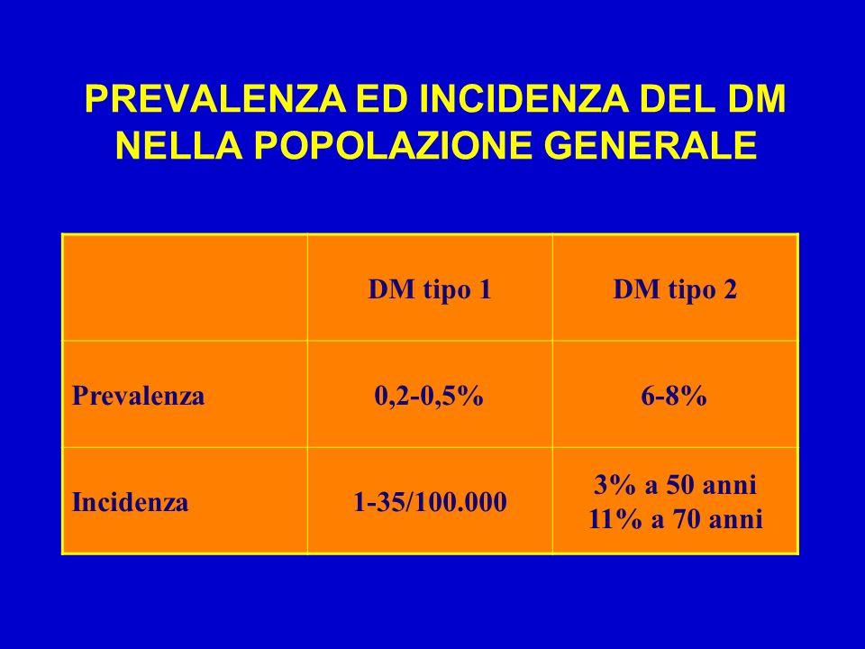 PREVALENZA ED INCIDENZA DEL DM NELLA POPOLAZIONE GENERALE