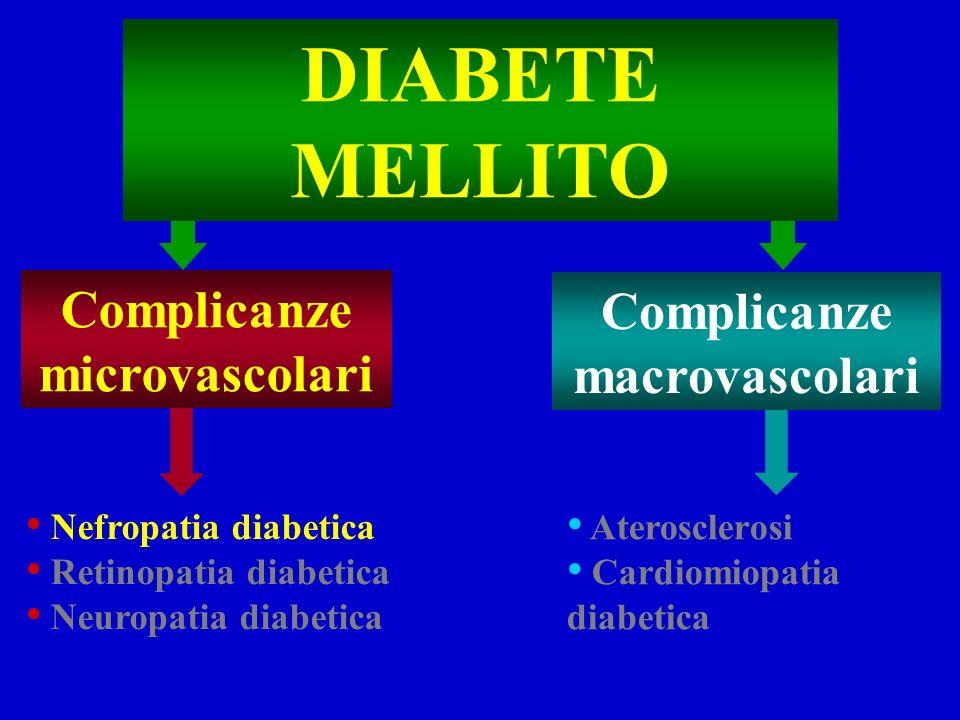 DIABETE MELLITO Complicanze Complicanze microvascolari macrovascolari