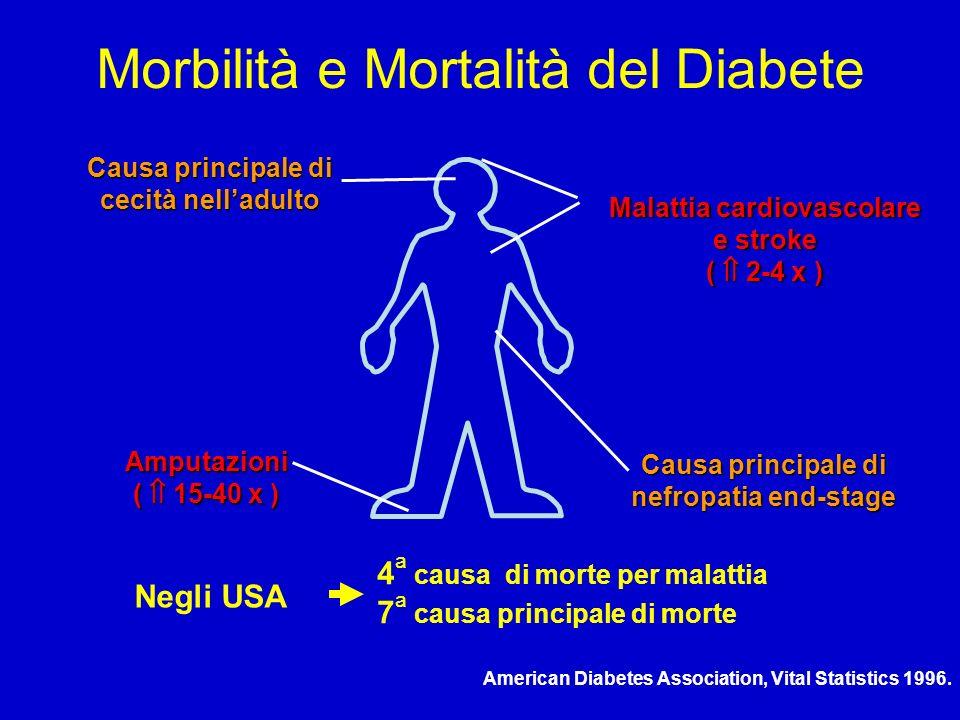 Morbilità e Mortalità del Diabete