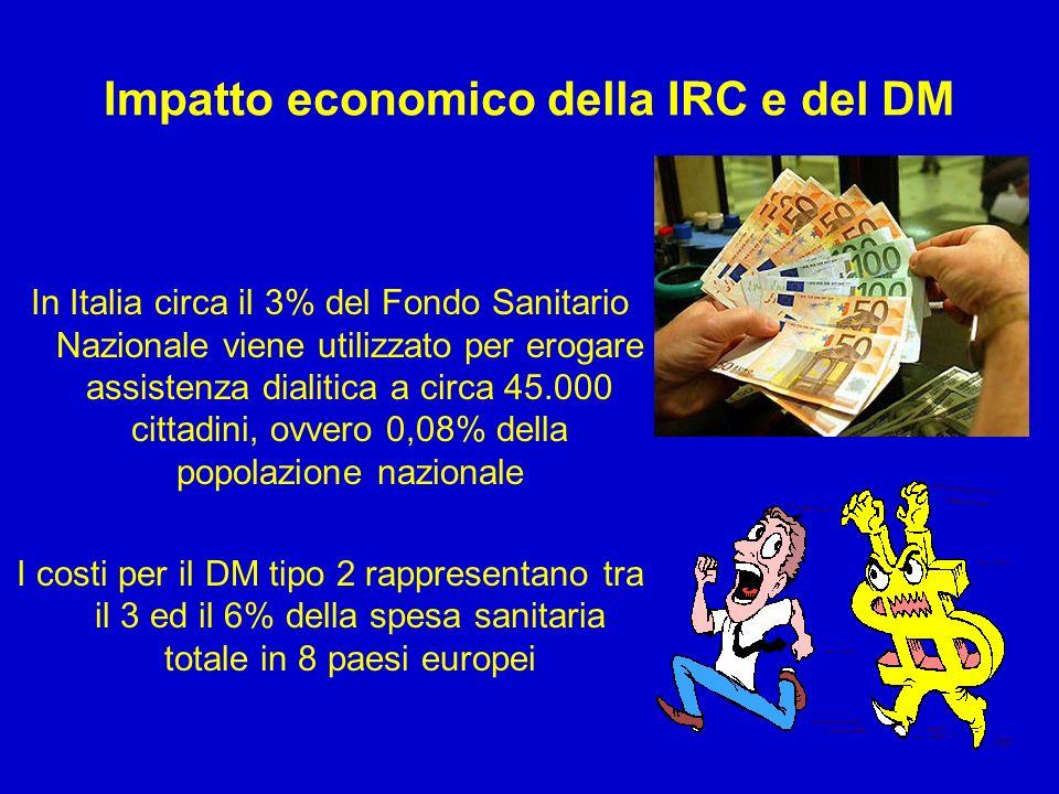 Impatto economico della IRC e del DM