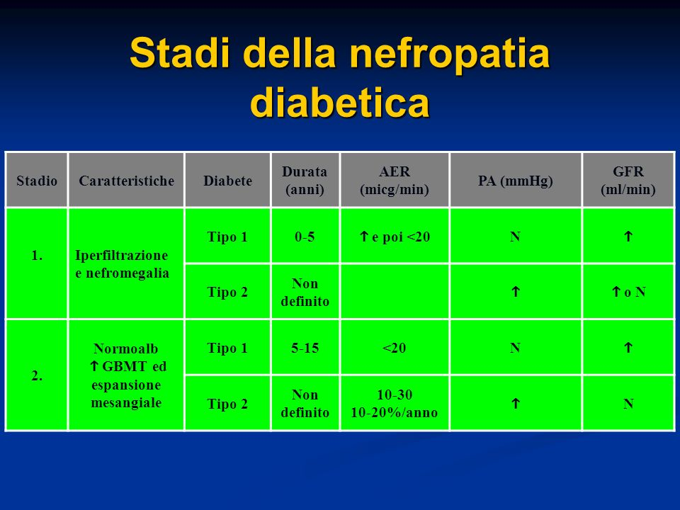 Stadi della nefropatia diabetica