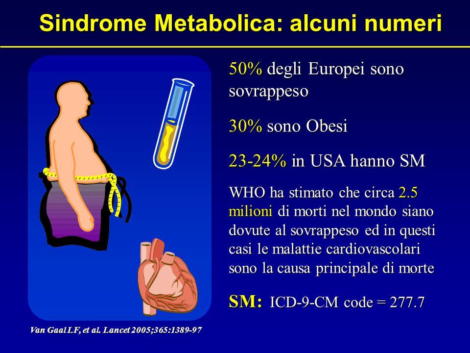 Sindrome Metabolica: alcuni numeri