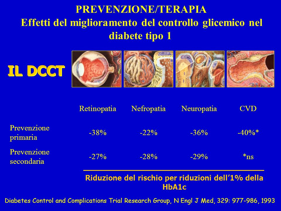 Riduzione del rischio per riduzioni dell'1% della HbA1c