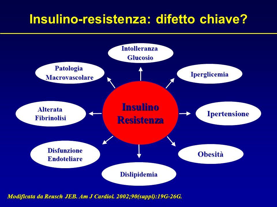 Insulino-resistenza: difetto chiave