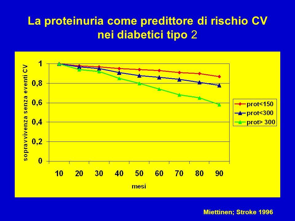La proteinuria come predittore di rischio CV nei diabetici tipo 2