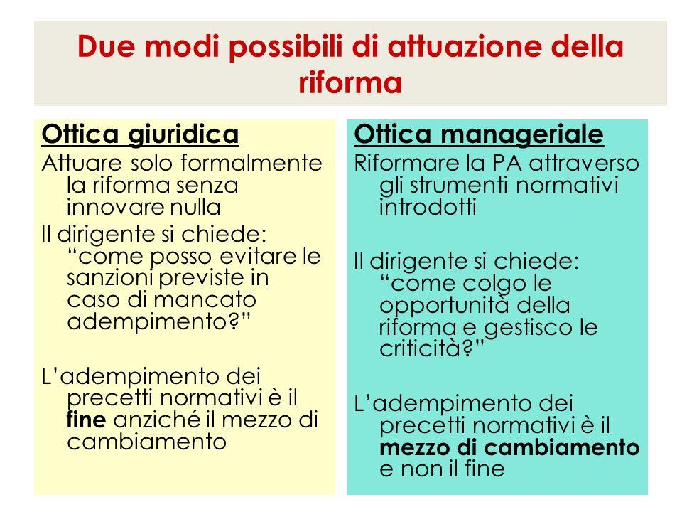 Due modi possibili di attuazione della riforma