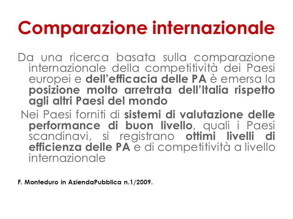Comparazione internazionale